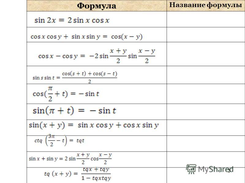 Методы решения тригонометрических уравнений. УРОК – ЭКСКУРСИЯ в научно- исследовательский институт sin x = 1 2 sin 2 x +cos 2 x = 5sinxcosx sin x + cos x = 1 Удачи! Sin x Cos x