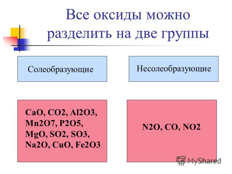 Все оксиды можно разделить на две группы Солеобразующие Hесолеобразующие CaO, CO2, Al2O3, Mn2O7, P2O5, MgO, SO2, SO3, Na2O, CuO, Fe2O3 N2O, CO, NO2