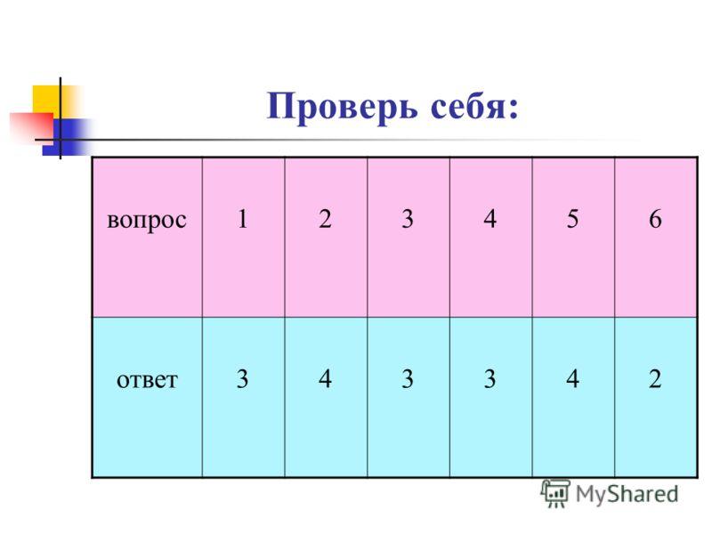 Проверь себя: вопрос123456 ответ343342