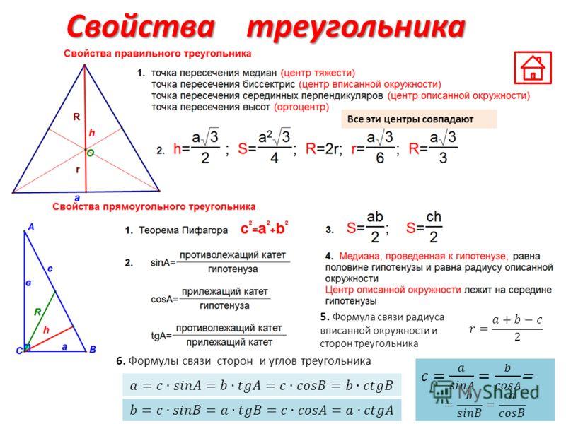 Свойства треугольника 5. Формула связи радиуса вписанной окружности и сторон треугольника Все эти центры совпадают 6. Формулы связи сторон и углов треугольника