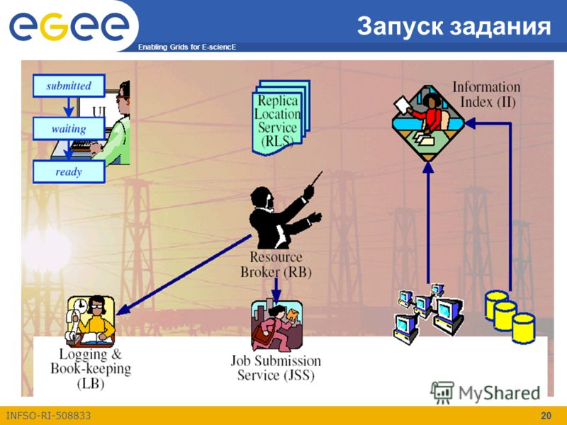 Enabling Grids for E-sciencE INFSO-RI-508833 20 Запуск задания