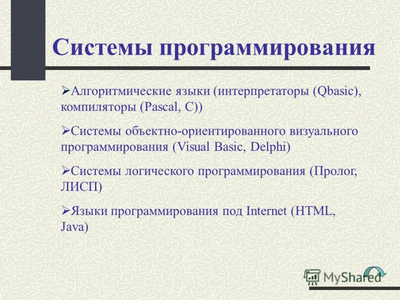 Системное ПО: Операционные системы (Windows, MS-DOS, Unix, Linux) Архиваторы Антивирусные программы Утилиты