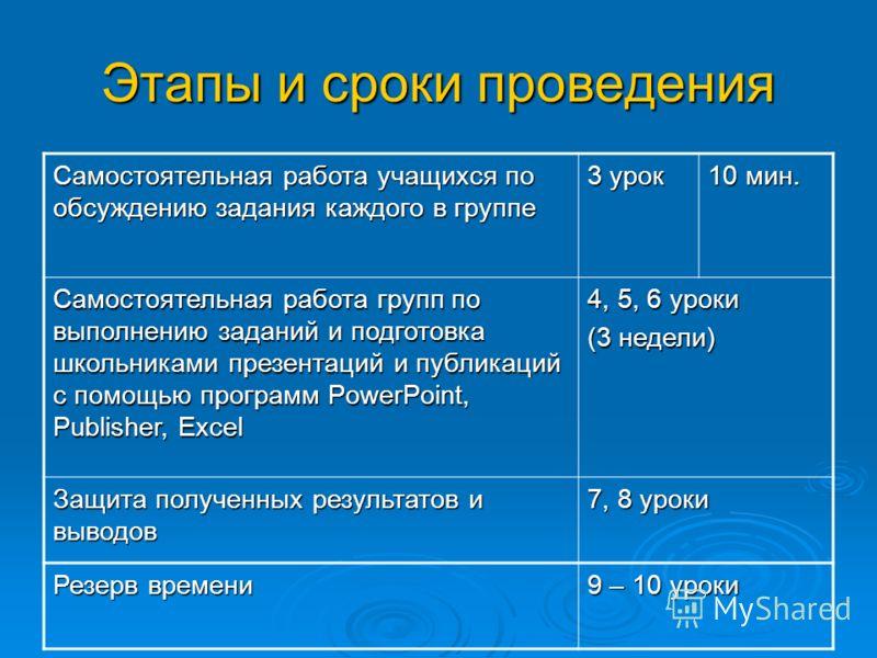 Этапы и сроки проведения Самостоятельная работа учащихся по обсуждению задания каждого в группе 3 урок 10 мин. Самостоятельная работа групп по выполнению заданий и подготовка школьниками презентаций и публикаций с помощью программ PowerPoint, Publish