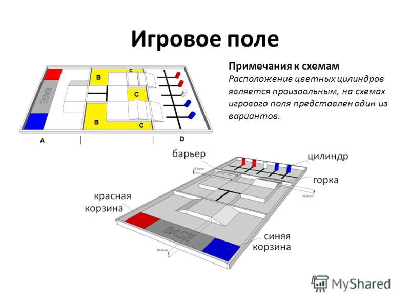 Игровое поле Примечания к схемам Расположение цветных цилиндров является произвольным, на схемах игрового поля представлен один из вариантов.
