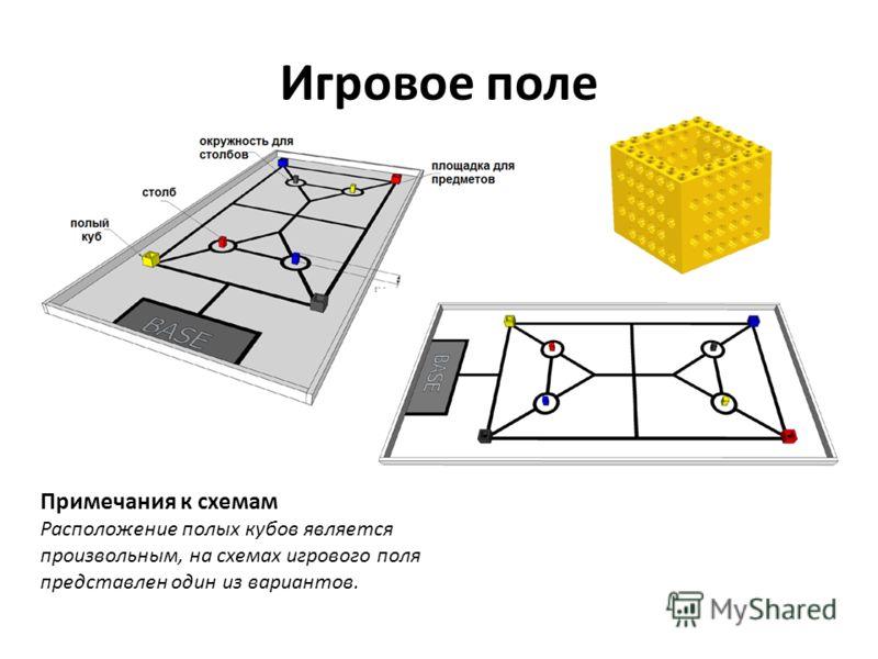 Игровое поле Примечания к схемам Расположение полых кубов является произвольным, на схемах игрового поля представлен один из вариантов.
