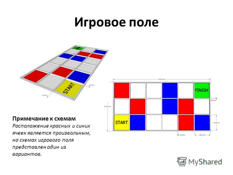Игровое поле Примечание к схемам Расположение красных и синих ячеек является произвольным, на схемах игрового поля представлен один из вариантов.