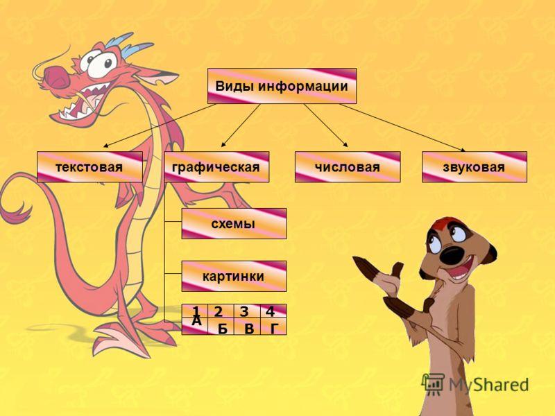 Виды информации числоваятекстоваяграфическаязвуковаятекстовая Виды информации числоваязвуковаяграфическая схемы картинки