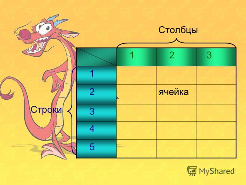 Таблица: Это графический способ представления информации. Таблица состоит из строк и столбцов.