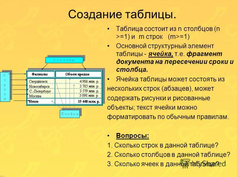 5 В Г Д Б А 64321 Назови адреса ячеек расположения смайликов в таблице