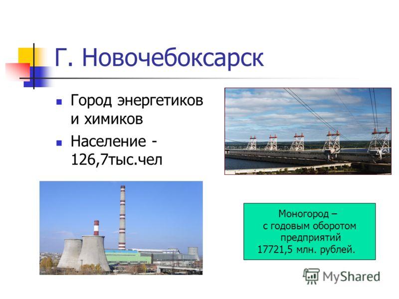 Г. Новочебоксарск Город энергетиков и химиков Население - 126,7 тыс.чел Моногород – с годовым оборотом предприятий 17721,5 млн. рублей.