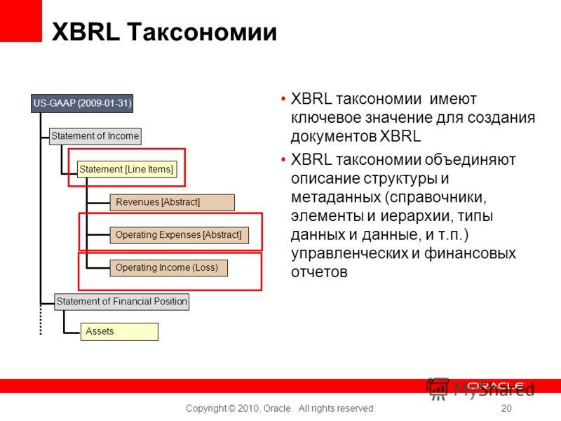 Copyright © 2010, Oracle. All rights reserved. 20 XBRL Таксономии XBRL таксономии имеют ключевое значение для создания документов XBRL XBRL таксономии объединяют описание структуры и метаданных (справочники, элементы и иерархии, типы данных и данные,