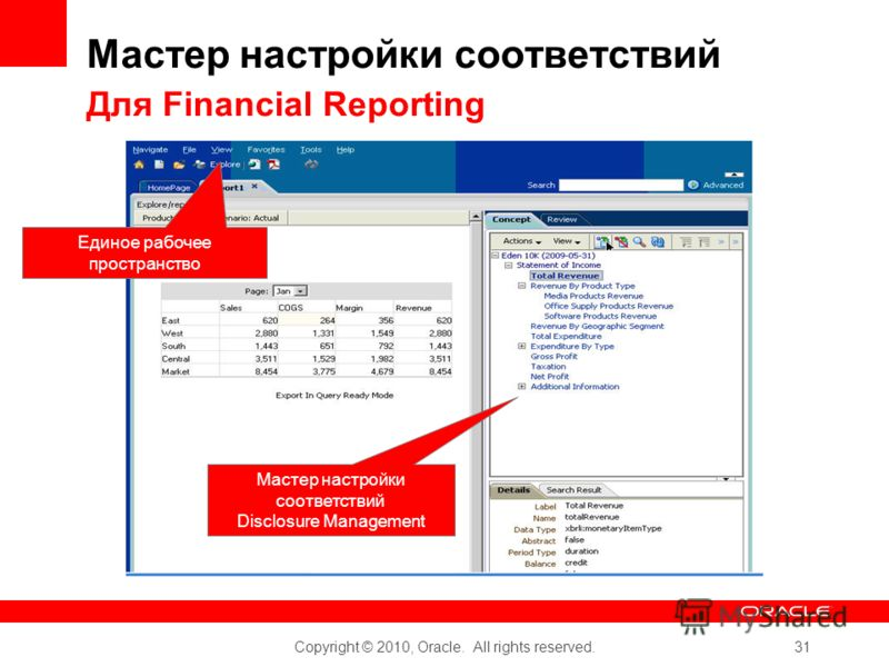 Copyright © 2010, Oracle. All rights reserved. 31 Мастер настройки соответствий Для Financial Reporting Единое рабочее пространство Мастер настройки соответствий Disclosure Management