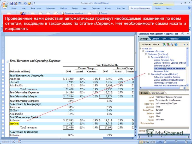 Copyright © 2010, Oracle. All rights reserved. 45 Проведенные нами действия автоматически проведут необходимые изменения по всем отчетам, входящим в таксономию по статье «Сервис». Нет необходимости самим искать и исправлять
