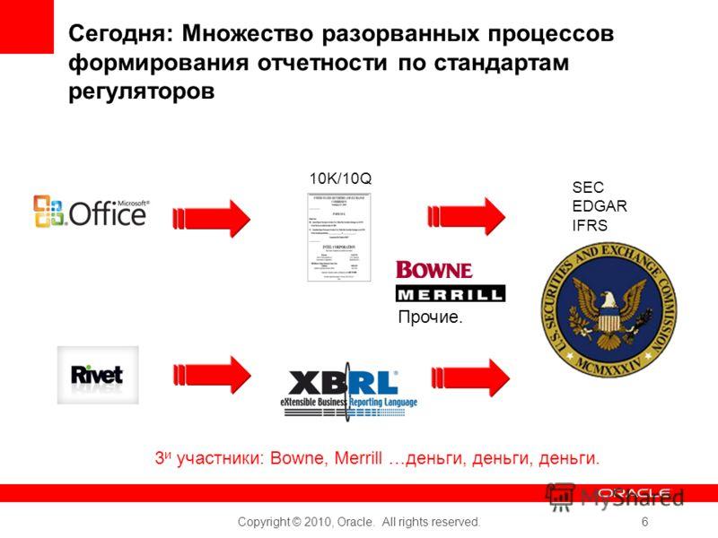 Copyright © 2010, Oracle. All rights reserved. 6 Сегодня: Множество разорванных процессов формирования отчетности по стандартам регуляторов 3 и участники: Bowne, Merrill …деньги, деньги, деньги. 10K/10Q SEC EDGAR IFRS Прочие.