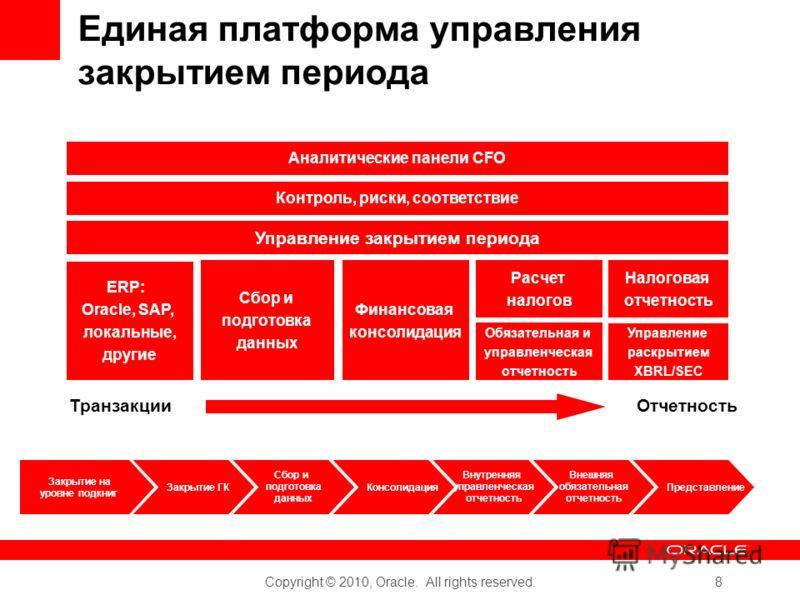 Copyright © 2010, Oracle. All rights reserved. 8 Единая платформа управления закрытием периода Финансовая консолидация Сбор и подготовка данных Управление раскрытием XBRL/SEC Обязательная и управленческая отчетность ERP: Oracle, SAP, локальные, други