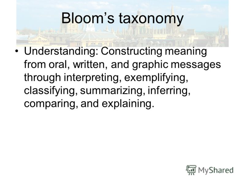 Blooms taxonomy Understanding: Constructing meaning from oral, written, and graphic messages through interpreting, exemplifying, classifying, summarizing, inferring, comparing, and explaining.