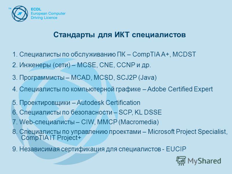 1. Специалисты по обслуживанию ПК – CompTIA А+, MCDST 7. Web-специалисты – CIW, MMCP (Macromedia) 8. Специалисты по управлению проектами – Microsoft Project Specialist, CompTIA IT Project+ 6. Специалисты по безопасности – SCP, KL DSSE 5. Проектировщи