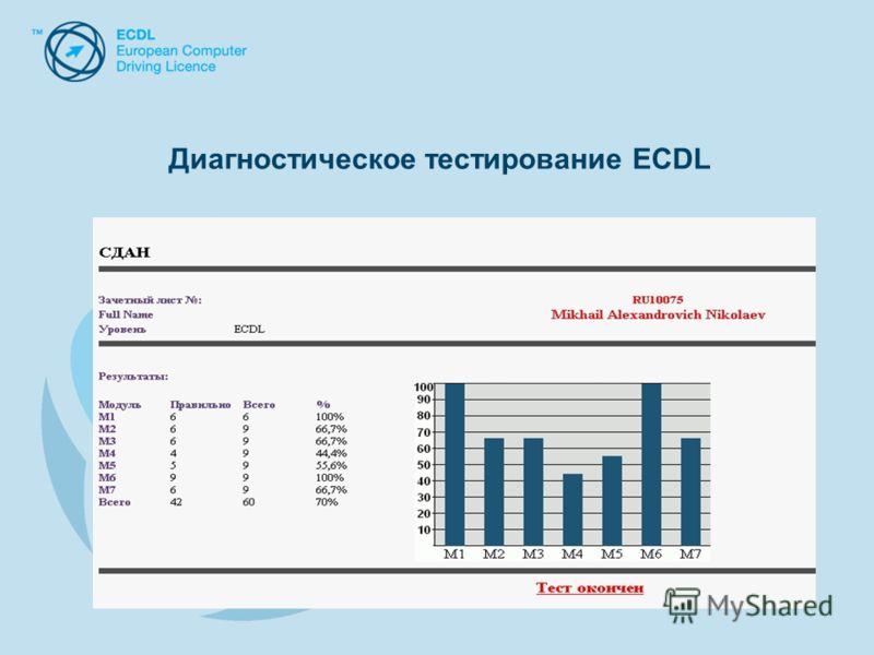 Диагностическое тестирование ECDL