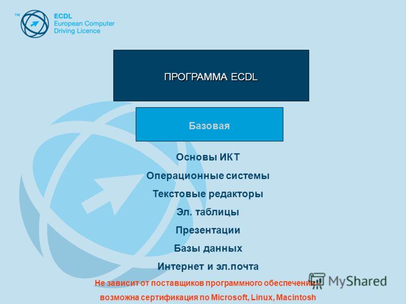 ПРОГРАММА ECDL Базовая Основы ИКТ Операционные системы Текстовые редакторы Эл. таблицы Презентации Базы данных Интернет и эл.почта Не зависит от поставщиков программного обеспечения – возможна сертификация по Microsoft, Linux, Macintosh