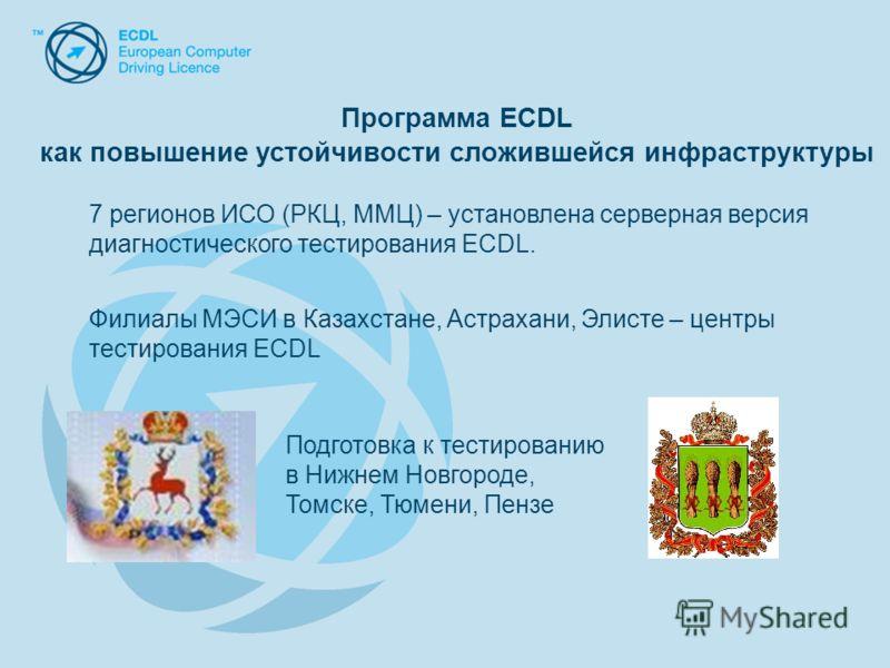 Программа ECDL как повышение устойчивости сложившейся инфраструктуры 7 регионов ИСО (РКЦ, ММЦ) – установлена серверная версия диагностического тестирования ECDL. Подготовка к тестированию в Нижнем Новгороде, Томске, Тюмени, Пензе Филиалы МЭСИ в Казах