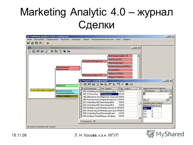 15.11.06Л. Н. Косова, к.э.н. МГУП Marketing Analytic 4.0 – журнал Сделки