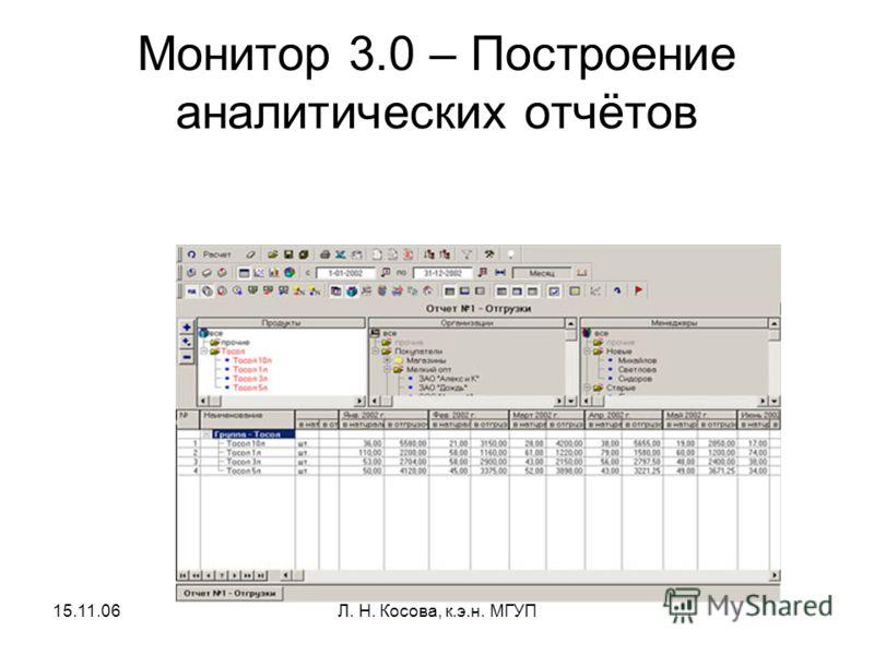 15.11.06Л. Н. Косова, к.э.н. МГУП Монитор 3.0 – Построение аналитических отчётов