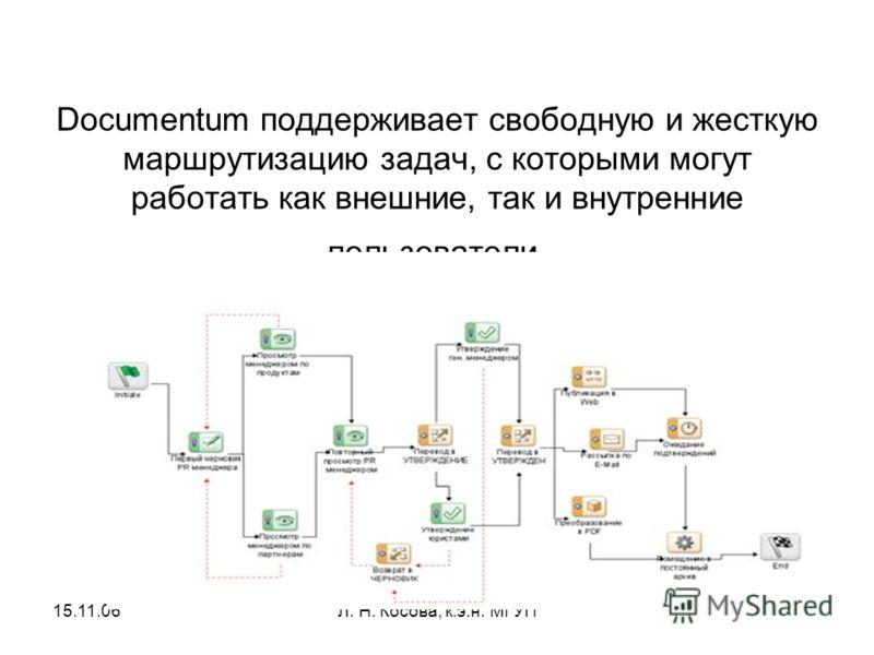 15.11.06Л. Н. Косова, к.э.н. МГУП Documentum поддерживает свободную и жесткую маршрутизацию задач, с которыми могут работать как внешние, так и внутренние пользователи.