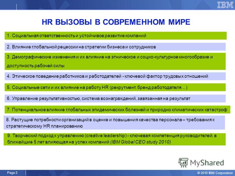 © 2010 IBM Corporation Page 1 1. Экономическая ситуация, рынок труда 2. HR вызовы в современном мире 3. Организационные качества обеспечивающие конкурентное преимущество компаний в современном мире 4. Существующие тренды рынка труда в России 5. Ключе