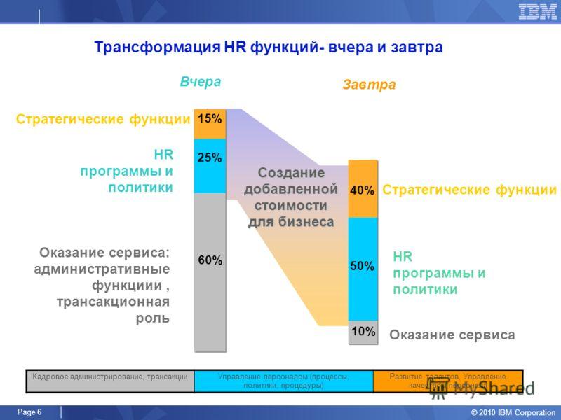 © 2010 IBM Corporation Page 5 HR СТРАТЕГИИ 2010- 2011 Управление HR рисками Развитие системы бизнес контроля за HR процессами Трансформация HR- новые роли и требования к профессии Specialist- Generalist- Versalist* Управление социальными рисками Риск