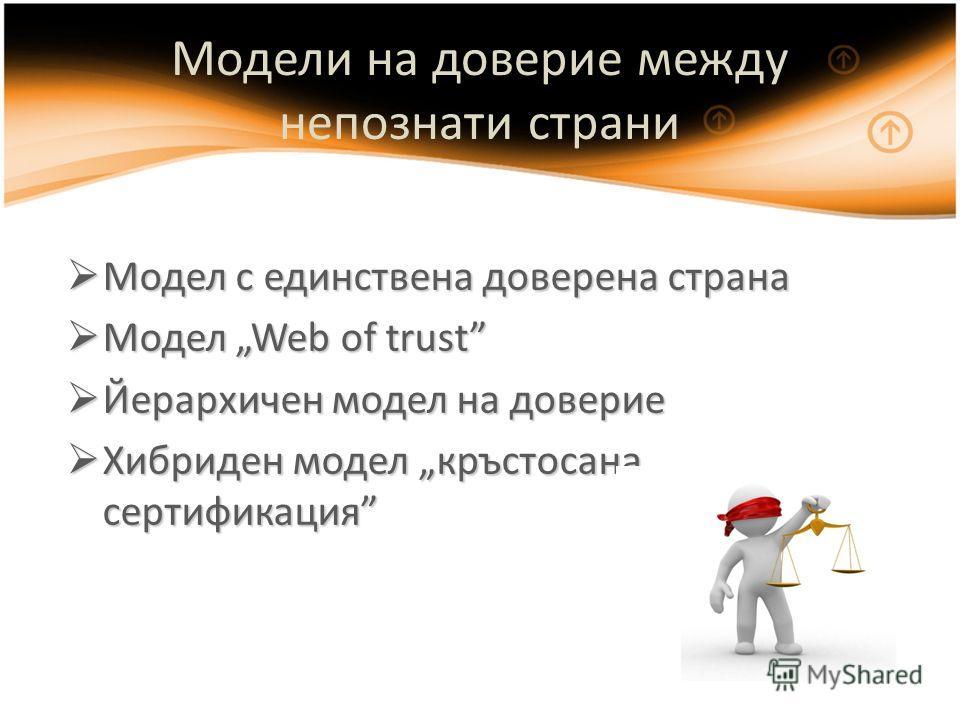 Модели на доверие между непознати страни Модел с единствена доверена страна Модел с единствена доверена страна Модел Web of trust Модел Web of trust Йерархичен модел на доверие Йерархичен модел на доверие Хибриден модел кръстосана сертификация Хибрид