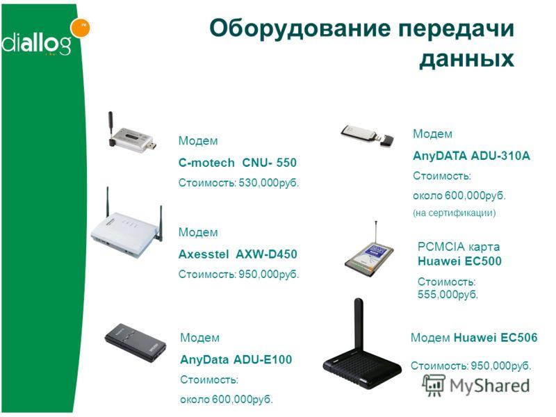 Оборудование передачи данных Модем Axesstel AXW-D450 Стоимость: 950,000руб. Модем C-motech CNU- 550 Стоимость: 530,000руб. Модем AnyDATA ADU-310A Стоимость: около 600,000руб. (на сертификации) Модем AnyData ADU-E100 Стоимость: около 600,000руб. PCMCI