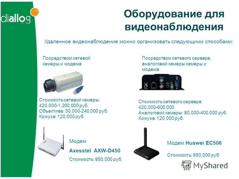 Оборудование для видеонаблюдения Модем Axesstel AXW-D450 Стоимость: 950,000 руб. Модем Huawei EC506 Стоимость: 950,000 руб. Удаленное видеонаблюдение можно организовать следующими способами: Посредством сетевой камеры и модема Посредством сетевого се
