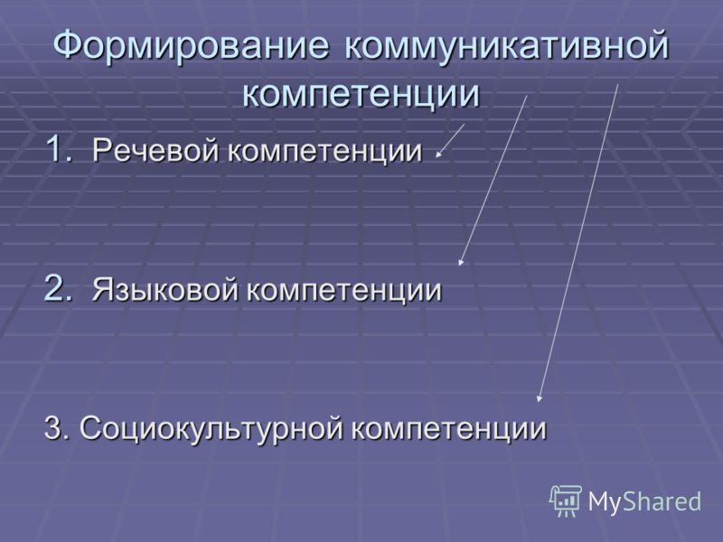 Формирование коммуникативной компетенции 1. Речевой компетенции 2. Языковой компетенции 3. Социокультурной компетенции