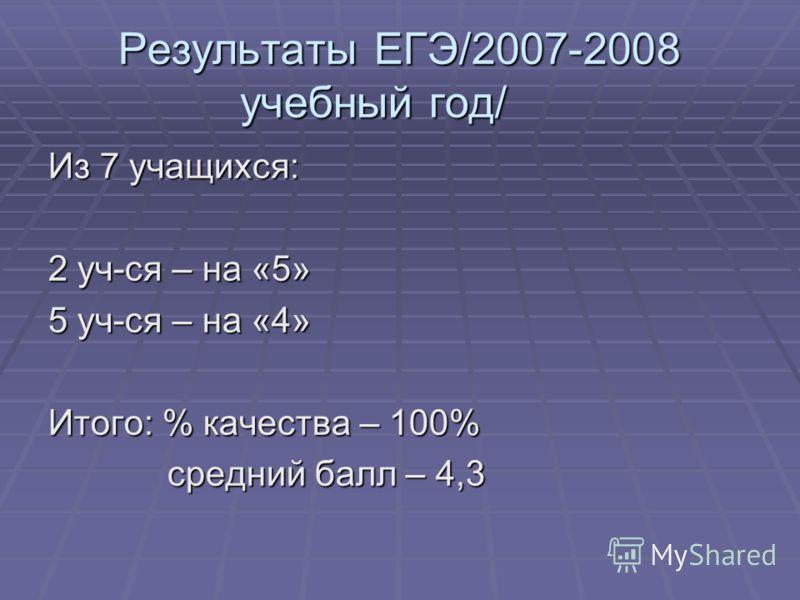 Результаты ЕГЭ/2007-2008 учебный год/ Из 7 учащихся: 2 уч-ся – на «5» 5 уч-ся – на «4» Итого: % качества – 100% средний балл – 4,3 средний балл – 4,3