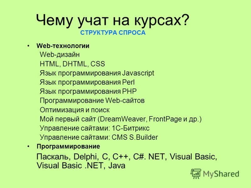 Чему учат на курсах? СТРУКТУРА СПРОСА Web-технологии Web-дизайн HTML, DHTML, CSS Язык программирования Javascript Язык программирования Perl Язык программирования PHP Программирование Web-сайтов Оптимизация и поиск Мой первый сайт (DreamWeaver, Front
