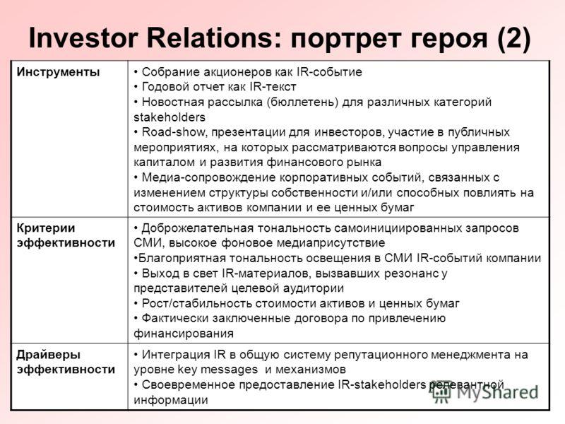 6 Investor Relations: портрет героя (2) Инструменты Собрание акционеров как IR-событие Годовой отчет как IR-текст Новостная рассылка (бюллетень) для различных категорий stakeholders Road-show, презентации для инвесторов, участие в публичных мероприят