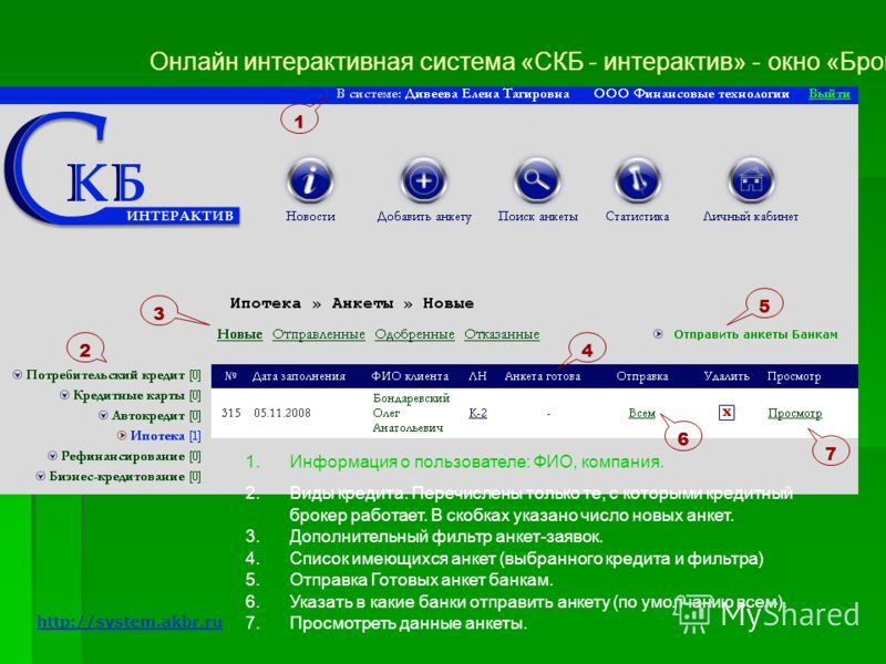 Онлайн интерактивная система «СКБ - интерактив» - окно «Брокера» 1.Информация о пользователе: ФИО, компания. 2.Виды кредита. Перечислены только те, с которыми кредитный брокер работает. В скобках указано число новых анкет. 3.Дополнительный фильтр анк