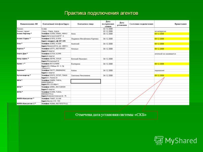 Практика подключения агентов Отмечена дата установки системы «СКБ»