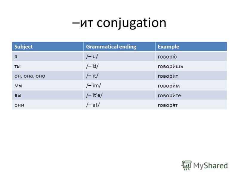 –ит conjugation SubjectGrammatical endingExample я/–'u/говорю́ ты/–'iš/говори́шь он, она, оно/–'it/говори́т мы/–'im/говори́м вы/–'it'e/говори́те они/–'at/говоря́т