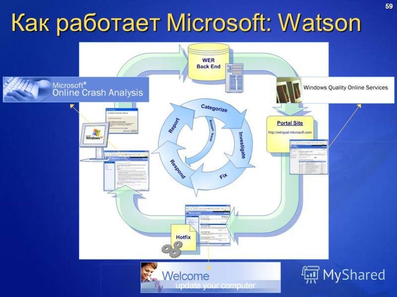 59 Как работает Microsoft: Watson