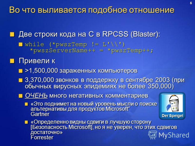 6 Во что выливается подобное отношение Две строки кода на C в RPCSS (Blaster): while (*pwszTemp != L'\\') *pwszServerName++ = *pwszTemp++; Привели к >1,500,000 зараженных компьютеров 3,370,000 звонков в поддержку в сентябре 2003 (при обычных вирусных