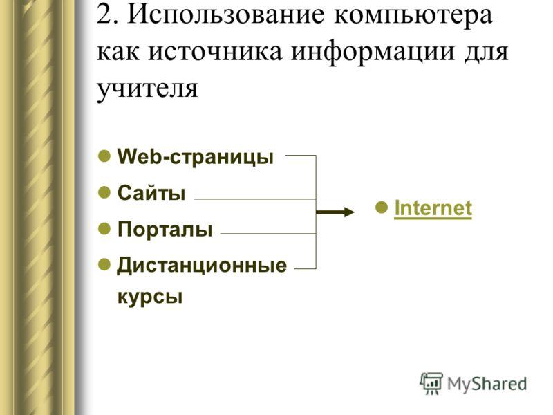 2. Использование компьютера как источника информации для учителя Web-страницы Сайты Порталы Дистанционные курсы Internet