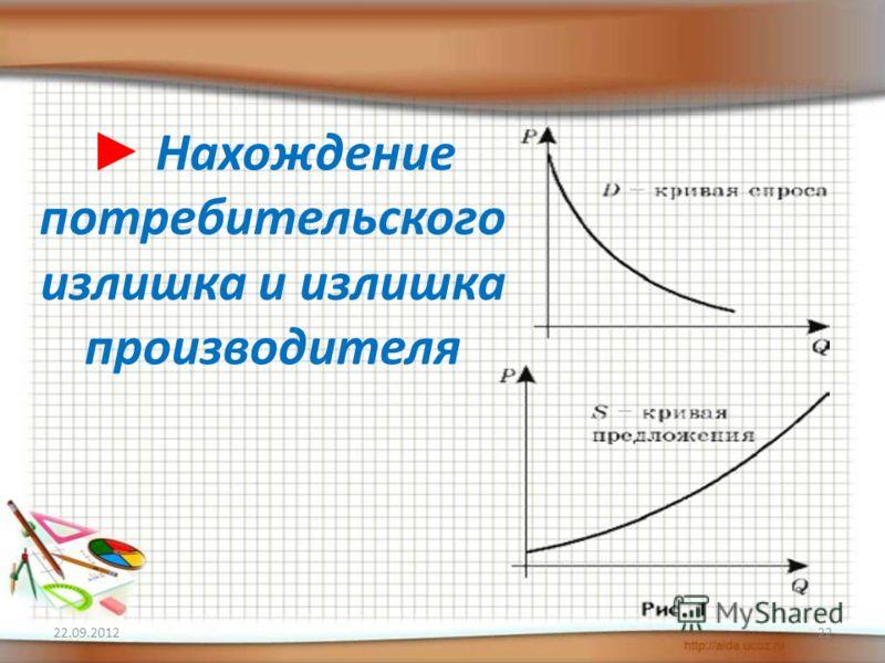 Нахождение потребительского излишка и излишка производителя 22.09.201222