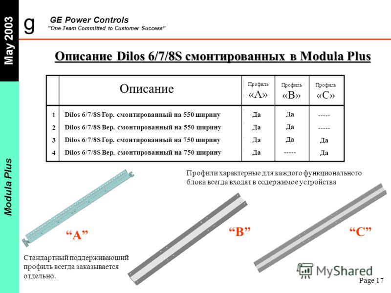 g GE Power Controls One Team Committed to Customer Success May 2003 Modula Plus Page 17 A BC Описание Dilos 6/7/8S смонтированных в Modula Plus Стандартный поддерживающий профиль всегда заказывается отдельно. Профили характерные для каждого функциона