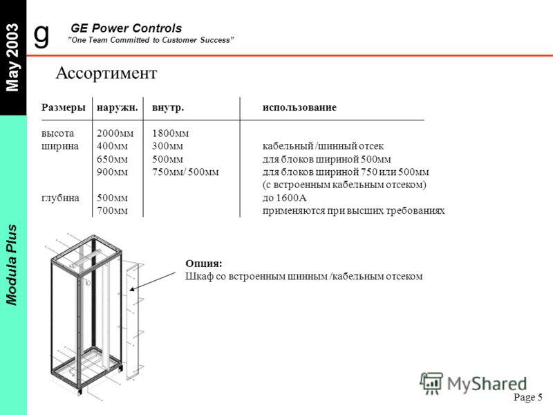 g GE Power Controls One Team Committed to Customer Success May 2003 Modula Plus Page 5 Опция: Шкаф со встроенным шинным /кабельным отсеком Ассортимент Размерынаружн.внутр.использование высота2000мм1800мм ширина 400мм300ммкабельный /шинный отсек 650мм