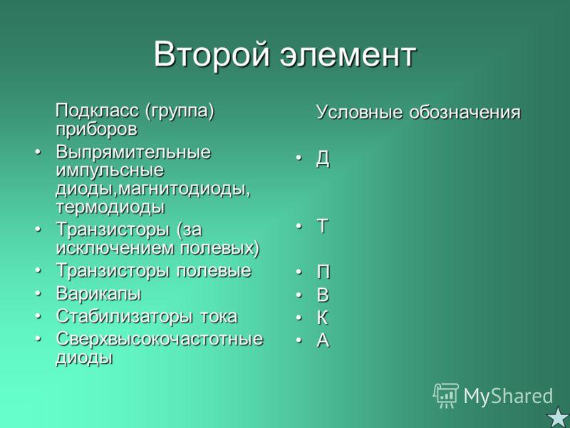 Второй элемент Подкласс (группа) приборов Подкласс (группа) приборов Выпрямительные импульсные диоды,магнитодиоды, термодиодыВыпрямительные импульсные диоды,магнитодиоды, термодиоды Транзисторы (за исключением полевых)Транзисторы (за исключением поле