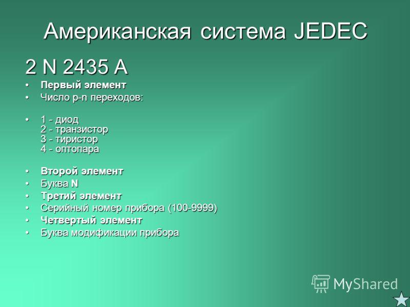 Американская система JEDEC 2 N 2435 A Первый элементПервый элемент Число p-n переходов:Число p-n переходов: 1 - диод 2 - транзистор 3 - тиристор 4 - оптопара1 - диод 2 - транзистор 3 - тиристор 4 - оптопара Второй элементВторой элемент Буква NБуква N