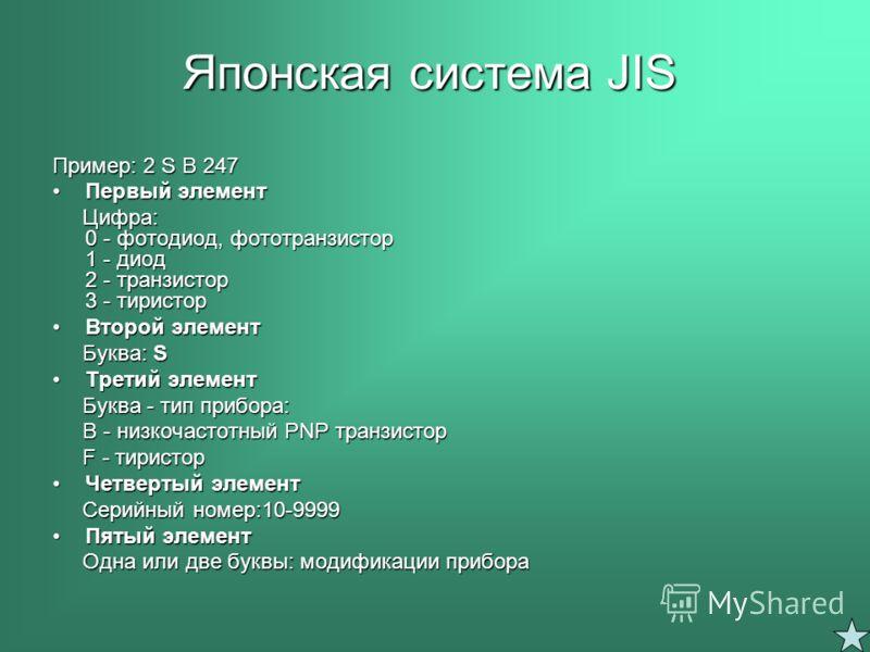 Японская система JIS Пример: 2 S B 247 Первый элементПервый элемент Цифра: 0 - фотодиод, фототранзистор 1 - диод 2 - транзистор 3 - тиристор Цифра: 0 - фотодиод, фототранзистор 1 - диод 2 - транзистор 3 - тиристор Второй элементВторой элемент Буква: