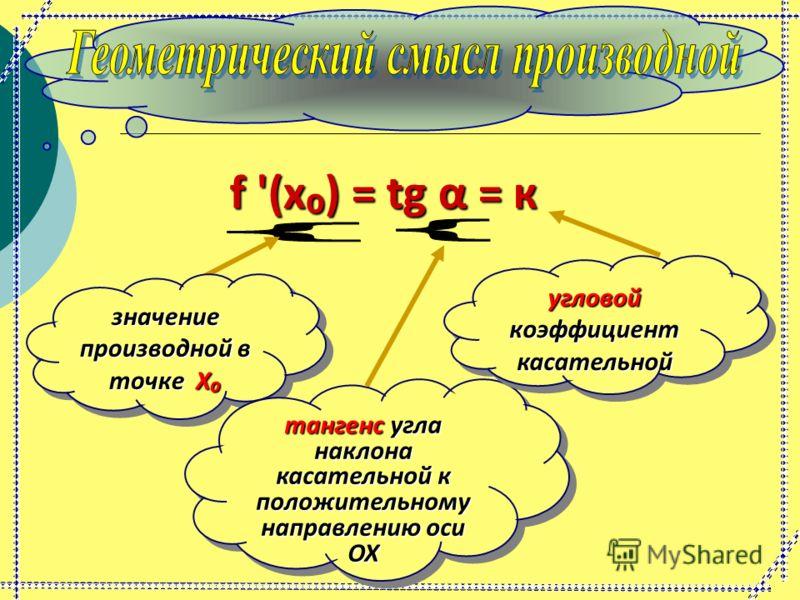 f '(x) = tg α = к значение производной в точке Х значение производной в точке Х тангенс угла наклона касательной к положительному направлению оси ОХ тангенс угла наклона касательной к положительному направлению оси ОХ угловой коэффициент касательной