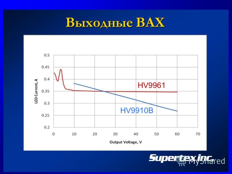 Выходные ВАХ HV9961 HV9910B